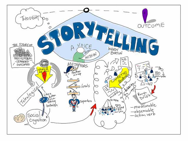 tecniche storytelling visual immagini